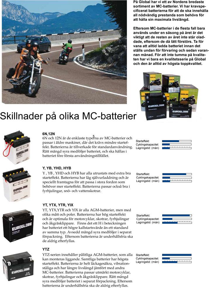 skillnader_mc_batterier